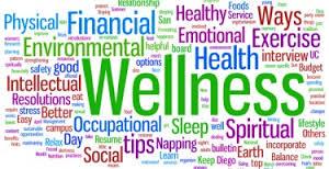 wellness word colage